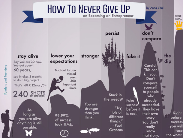 how-to-never-give-up1