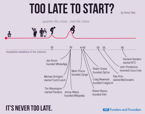 too-late-to-start2